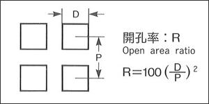 角穴並列型