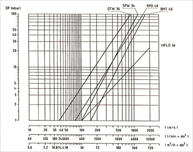 mesh-bmt03-650x512