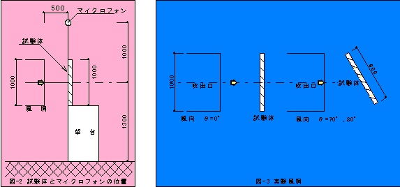 test_fudo